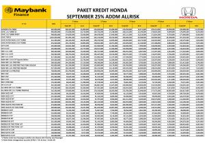 Paket Kredit Honda September 2018 25% mayBank