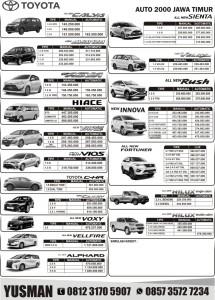 Harga / Price List Toyota Jawa Timur Sales Toyota Tulungagung