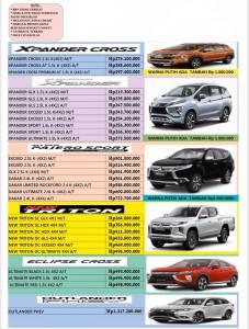 Daftar harga promo Januari Mitsubishi Madiun Jawa Timur Sales Mitsubishi Madiun