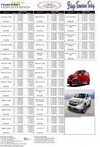 Daftar Harga Paket Promo Honda Palopo Sales Honda Palopo