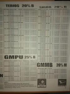 Harga / Price List Daihatsu Lampung Sales Daihatsu Bandar lampung