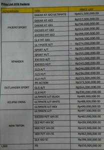 Price list Harga Mitsubishi Padang Sales Mitsubishi Padang