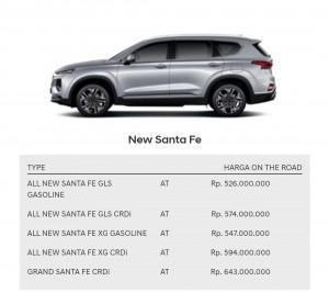 Hyundai New Santa Fe  Hyundai Brebes