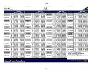 Paket Kredit Honda Surabaya 2020 Sales Honda Surabaya