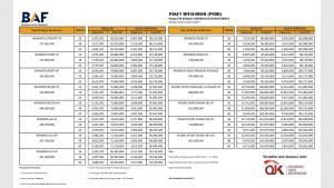 Promo Mitsubishi JATIM Bulan Mei 2020 Sales Mitsubishi Madura
